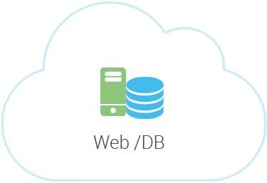 cheapest cloud hosting
